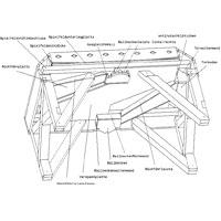 Turnierkicker-Baupläne als PDF zum Download
